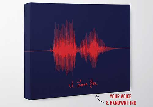 I Love You Voice Art Canvas