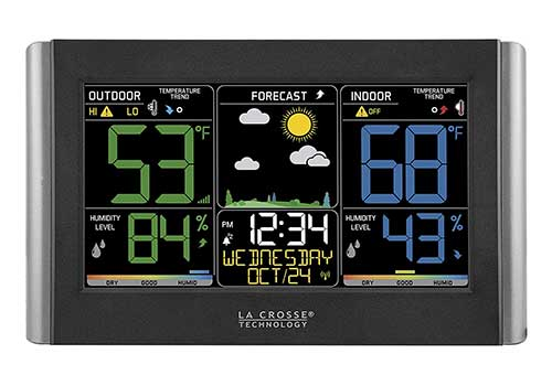 Wireless Electronic Weather Station