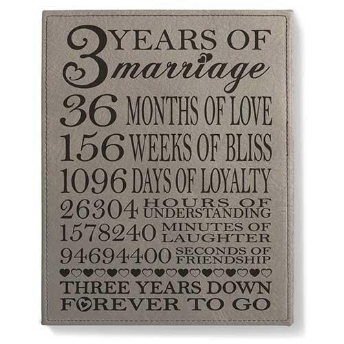 Anniversary Leather Plaque
