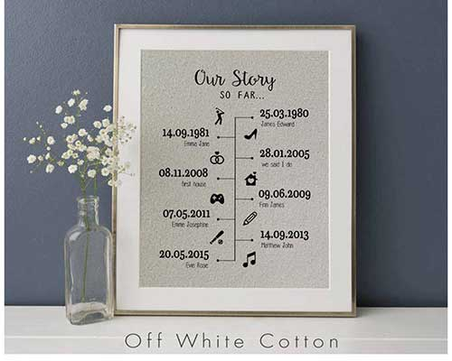 Our History Cotton Print
